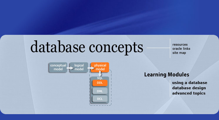 database concepts A database design concepts when building a relational database from scratch, it is important that you put a good deal of thought into the process a poorly designed database can cause a number of headaches for its users, including.